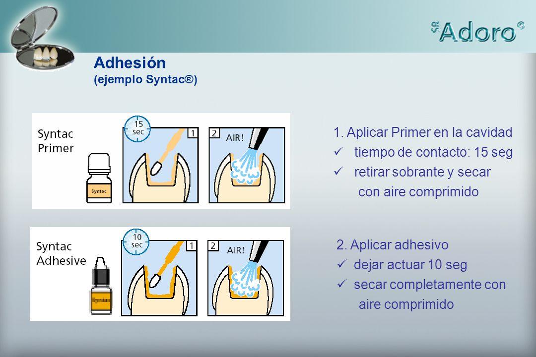 1. Aplicar Primer en la cavidad tiempo de contacto: 15 seg retirar sobrante y secar con aire comprimido Adhesión (ejemplo Syntac®) 2. Aplicar adhesivo