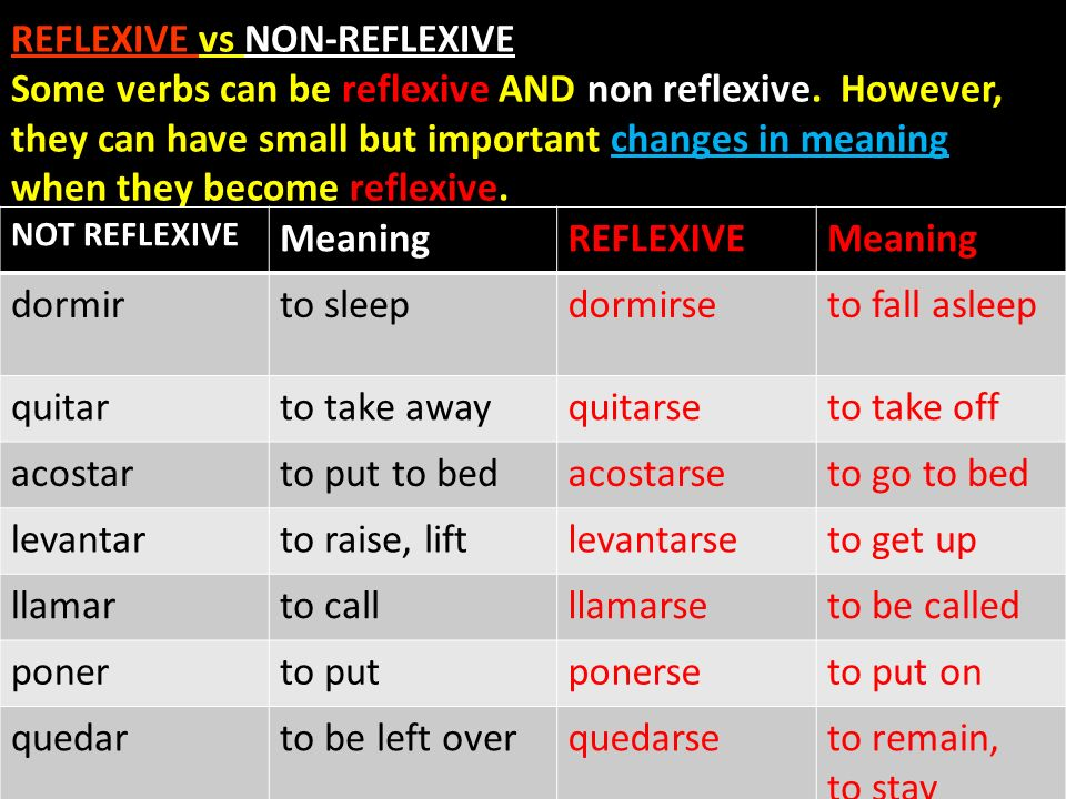 REFLEXIVE vs NON-REFLEXIVE Some verbs can be reflexive AND non reflexive. However, they can have small but important changes in meaning when they beco