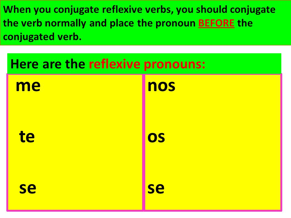 When you conjugate reflexive verbs, you should conjugate the verb normally and place the pronoun BEFORE the conjugated verb. me te se nos os se Here a
