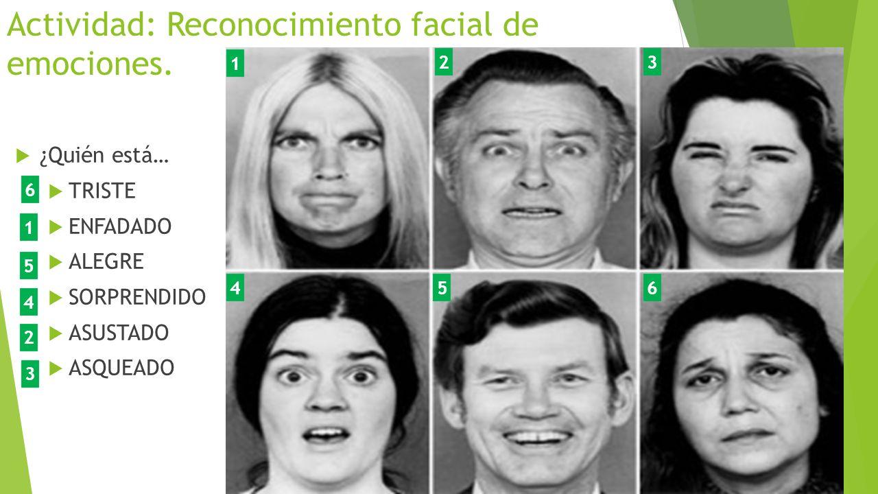 ¿Quién está… TRISTE ENFADADO ALEGRE SORPRENDIDO ASUSTADO ASQUEADO Actividad: Reconocimiento facial de emociones. 2 1 3 45 6 1 5 4 2 3 6