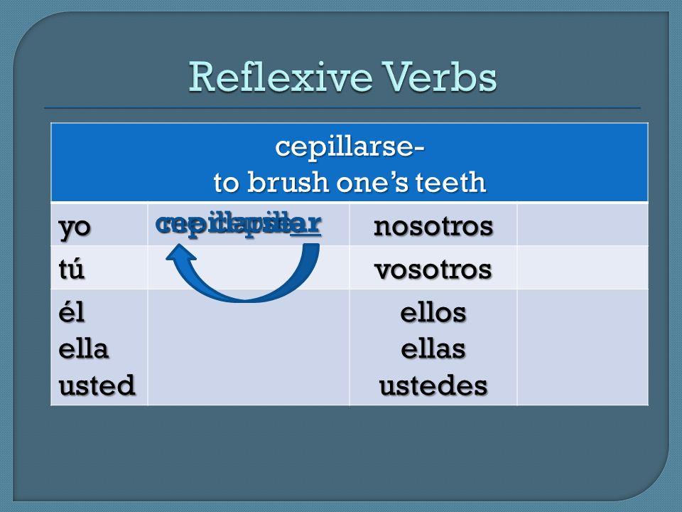 cepillarse- to brush ones teeth yonosotros tútútútúvosotros élellausted ellos ellas ustedes cepillarsecepillarme me cepillar