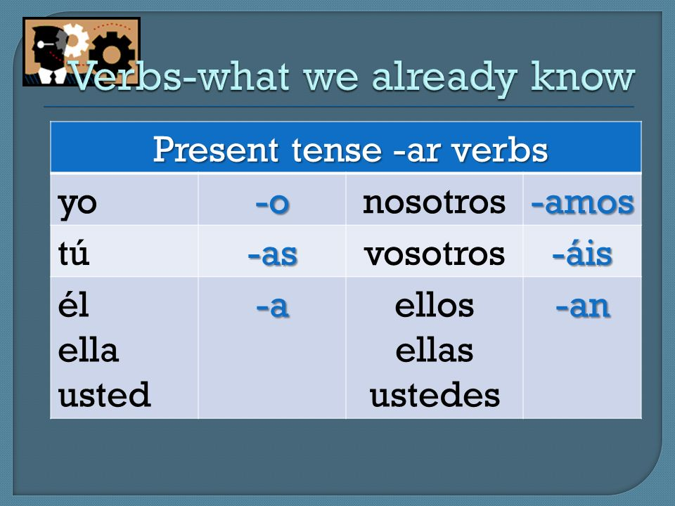 Present tense -ar verbs yo-onosotros-amos tútú-asvosotros-áis él ella usted-aellos ellas ustedes-an