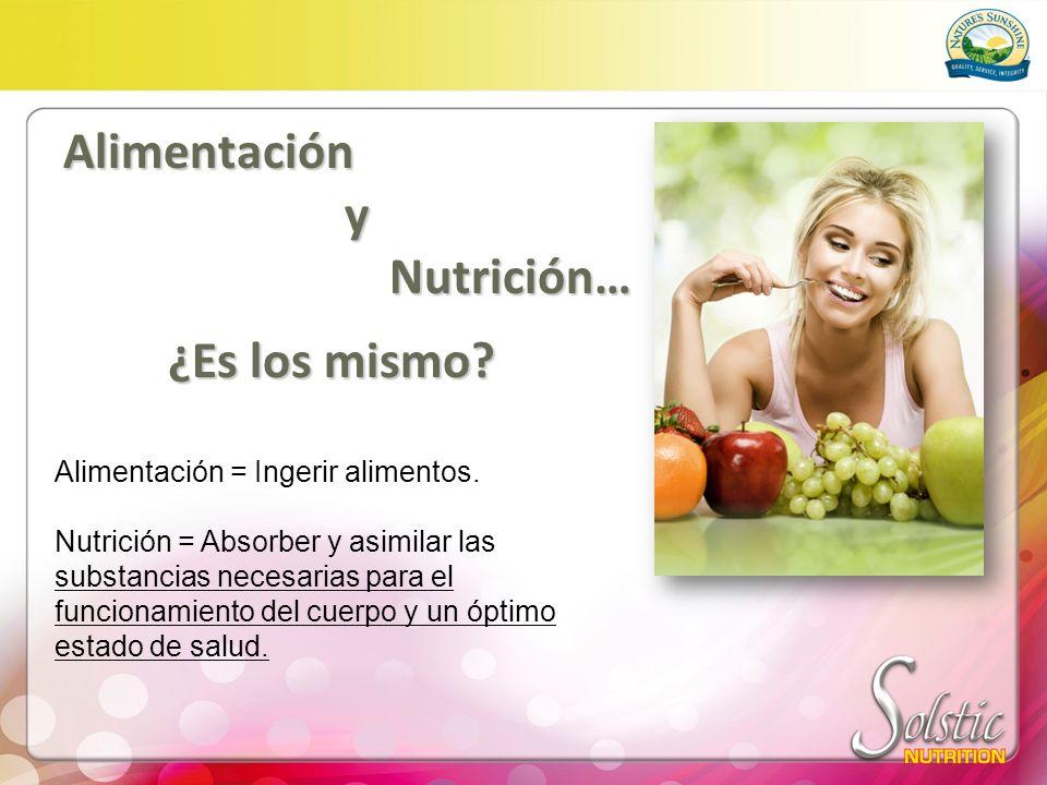 Alimentación y Nutrición… Nutrición… ¿Es los mismo? Alimentación = Ingerir alimentos. Nutrición = Absorber y asimilar las substancias necesarias para