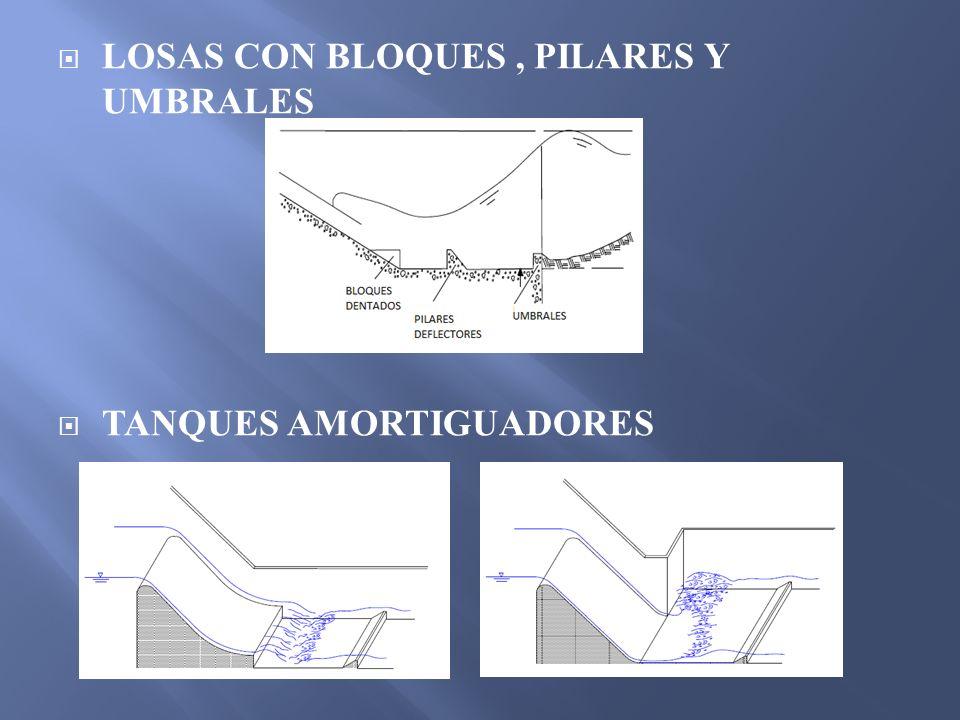 LOSAS CON BLOQUES, PILARES Y UMBRALES TANQUES AMORTIGUADORES