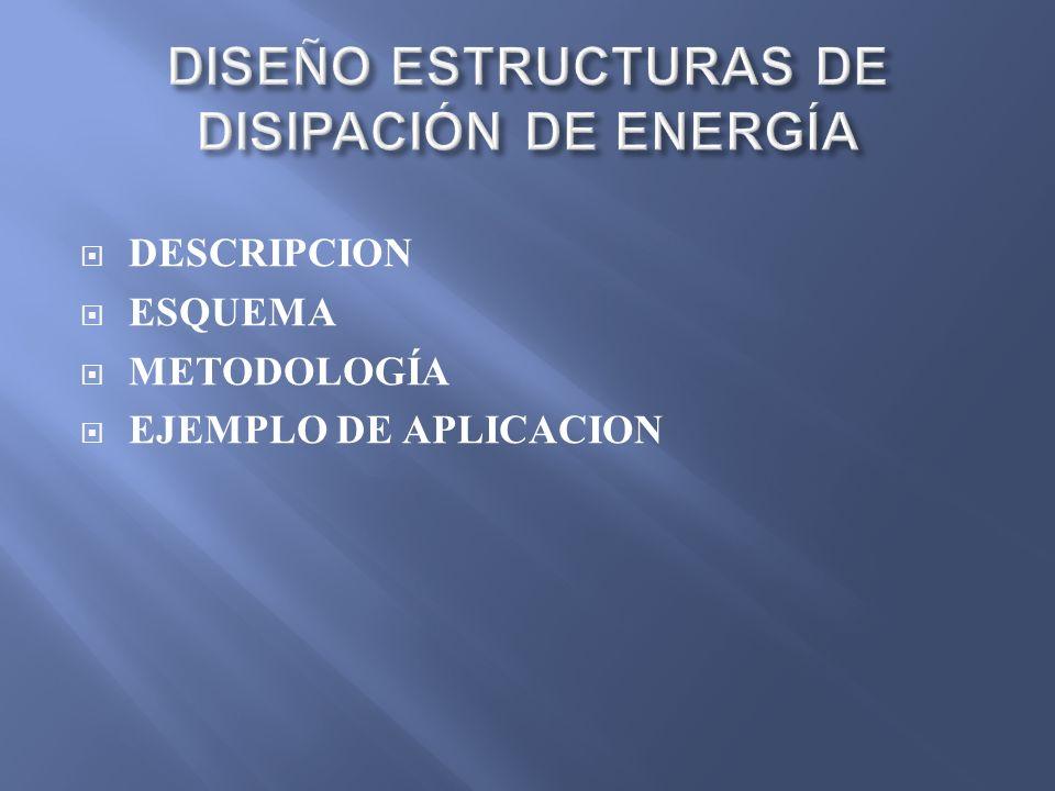 DESCRIPCION ESQUEMA METODOLOGÍA EJEMPLO DE APLICACION
