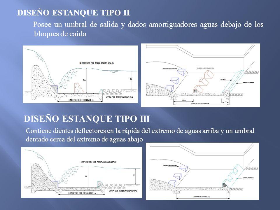 DISEÑO ESTANQUE TIPO II Posee un umbral de salida y dados amortiguadores aguas debajo de los bloques de caída DISEÑO ESTANQUE TIPO III Contiene diente