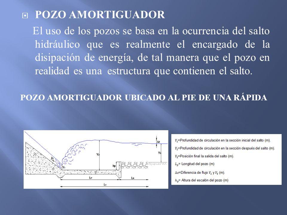 POZO AMORTIGUADOR El uso de los pozos se basa en la ocurrencia del salto hidráulico que es realmente el encargado de la disipación de energía, de tal