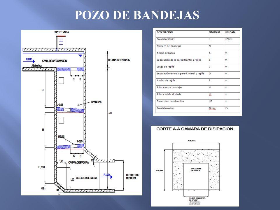 POZO DE BANDEJAS