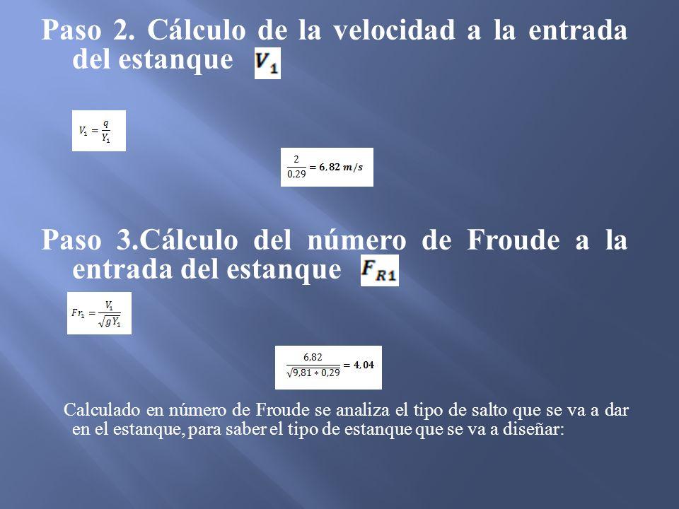 Paso 2. Cálculo de la velocidad a la entrada del estanque Paso 3.Cálculo del número de Froude a la entrada del estanque Calculado en número de Froude