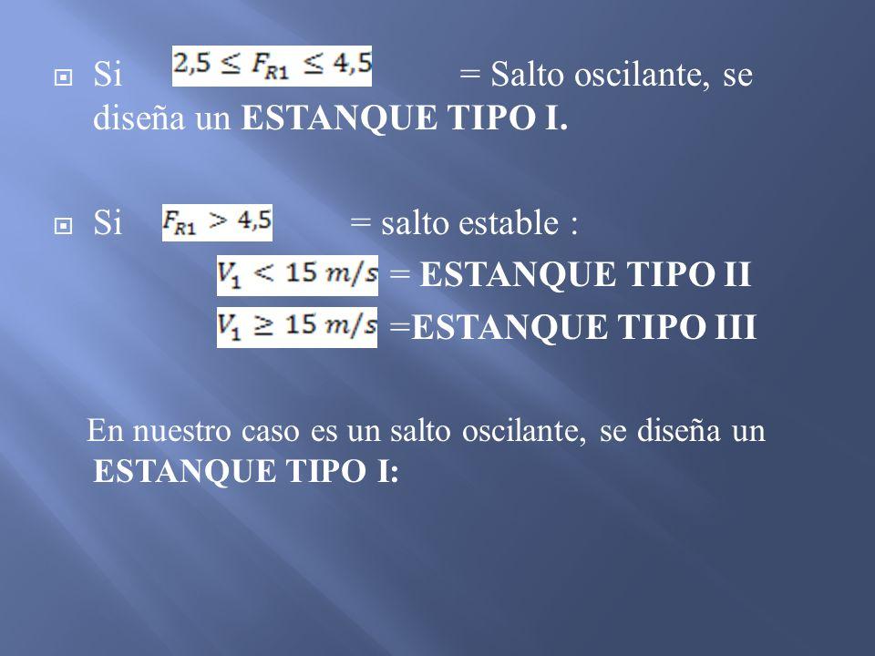 Si = Salto oscilante, se diseña un ESTANQUE TIPO I. Si = salto estable : = ESTANQUE TIPO II =ESTANQUE TIPO III En nuestro caso es un salto oscilante,
