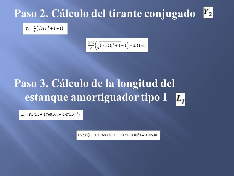 Paso 2. Cálculo del tirante conjugado Paso 3. Cálculo de la longitud del estanque amortiguador tipo I
