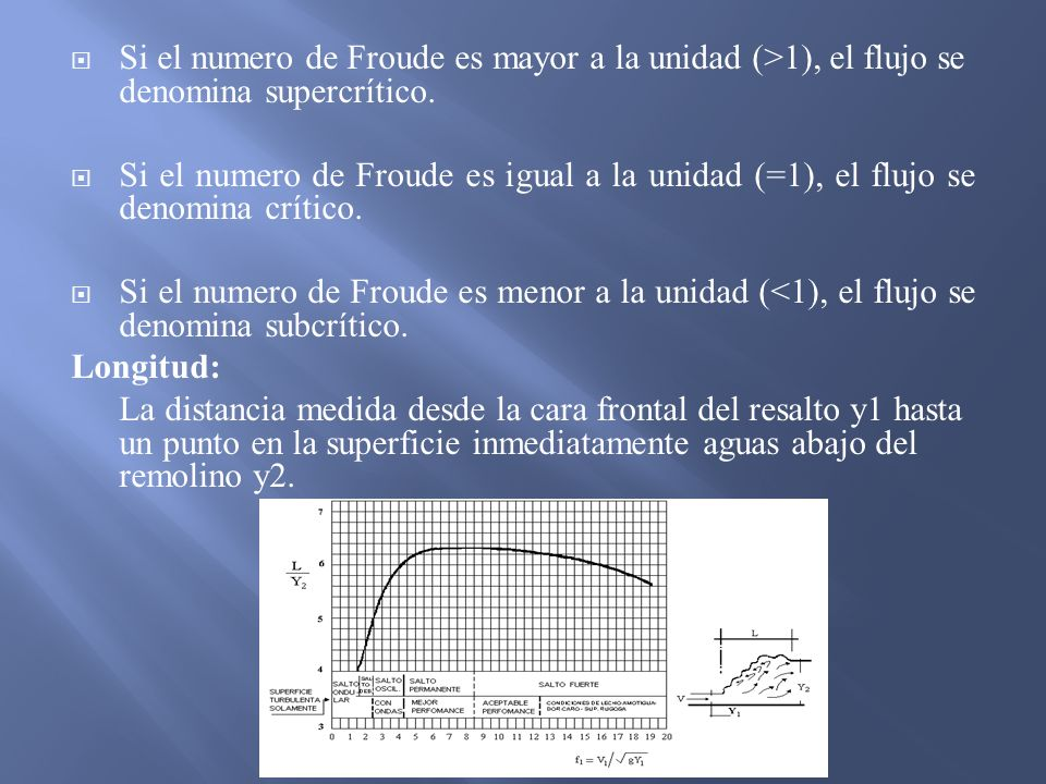 Si el numero de Froude es mayor a la unidad (>1), el flujo se denomina supercrítico. Si el numero de Froude es igual a la unidad (=1), el flujo se den
