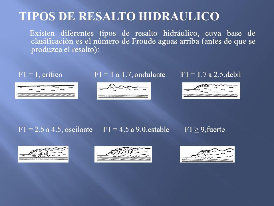 TIPOS DE RESALTO HIDRAULICO Existen diferentes tipos de resalto hidráulico, cuya base de clasificación es el número de Froude aguas arriba (antes de q