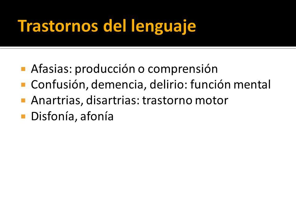 Afasias: producción o comprensión Confusión, demencia, delirio: función mental Anartrias, disartrias: trastorno motor Disfonía, afonía