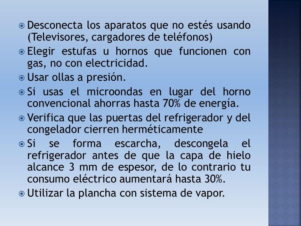 Bombilla fluorescente compacta (de bajo consumo), 80%.