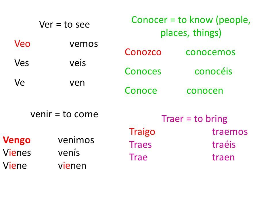 Ver = to see Veovemos Vesveis Veven Conocer = to know (people, places, things) Conozco conocemos Conoces conocéis Conoce conocen venir = to come Vengo