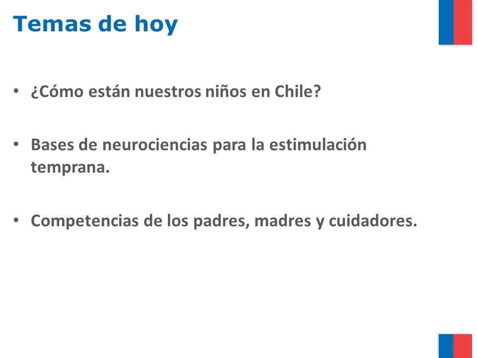 Temas de hoy ¿Cómo están nuestros niños en Chile.