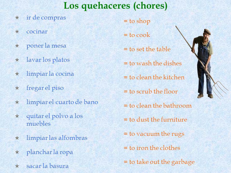 Los quehaceres (chores) ir de compras cocinar poner la mesa lavar los platos limpiar la cocina fregar el piso limpiar el cuarto de bano quitar el polvo a los muebles limpiar las alfombras planchar la ropa sacar la basura = to shop = to cook = to set the table = to wash the dishes = to clean the kitchen = to scrub the floor = to clean the bathroom = to dust the furniture = to vacuum the rugs = to iron the clothes = to take out the garbage