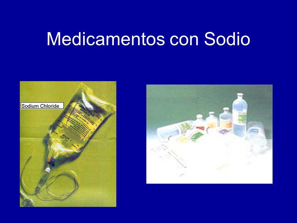 Medicamentos con Sodio