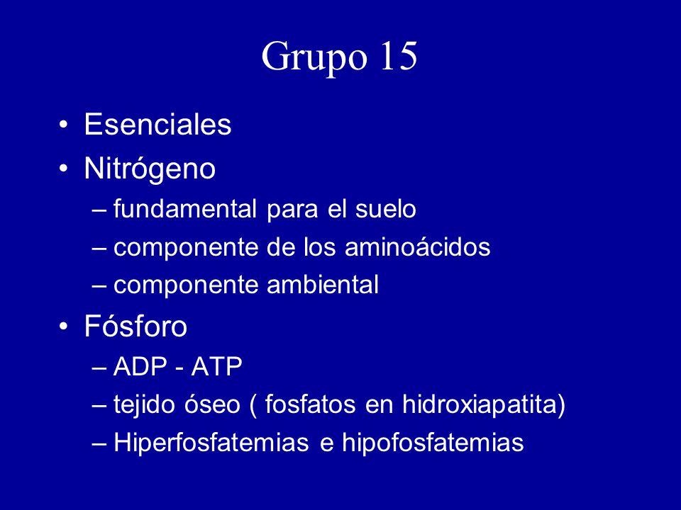 Grupo 15 Esenciales Nitrógeno –fundamental para el suelo –componente de los aminoácidos –componente ambiental Fósforo –ADP - ATP –tejido óseo ( fosfatos en hidroxiapatita) –Hiperfosfatemias e hipofosfatemias