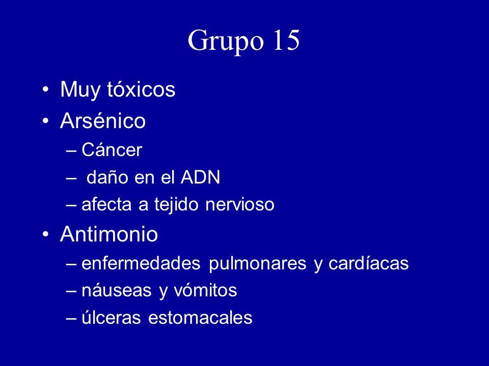 Grupo 15 Muy tóxicos Arsénico –Cáncer – daño en el ADN –afecta a tejido nervioso Antimonio –enfermedades pulmonares y cardíacas –náuseas y vómitos –úlceras estomacales