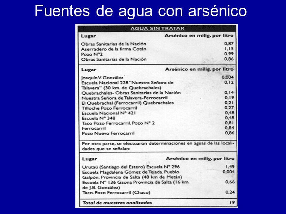 Fuentes de agua con arsénico