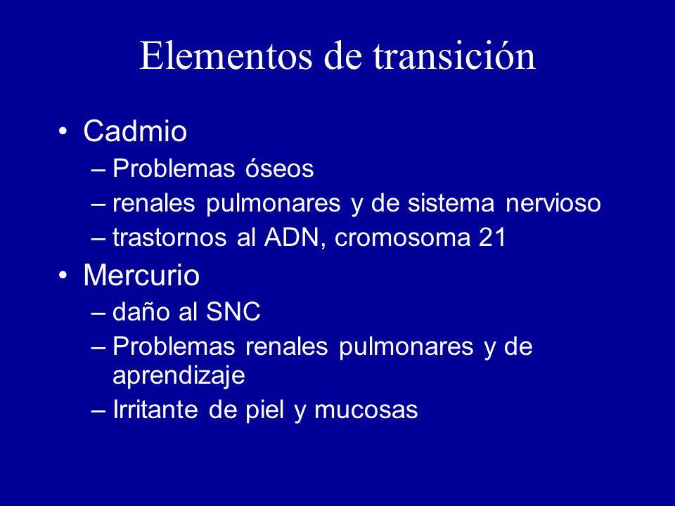 Elementos de transición Cadmio –Problemas óseos –renales pulmonares y de sistema nervioso –trastornos al ADN, cromosoma 21 Mercurio –daño al SNC –Problemas renales pulmonares y de aprendizaje –Irritante de piel y mucosas