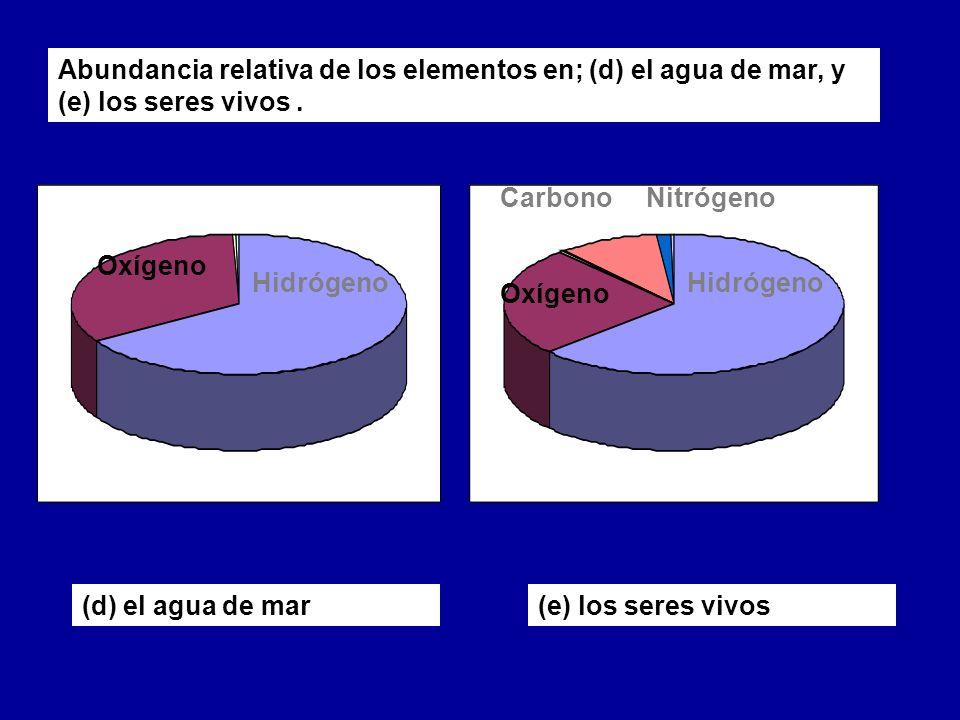 Abundancia relativa de los elementos en; (d) el agua de mar, y (e) los seres vivos.