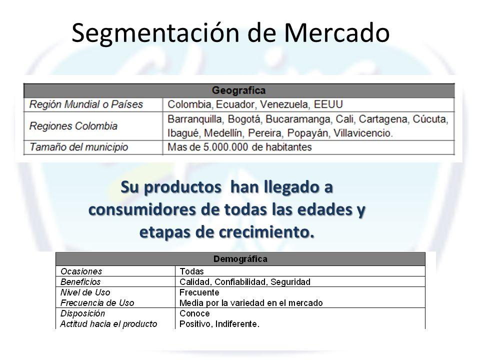 Su productos han llegado a consumidores de todas las edades y etapas de crecimiento. Segmentación de Mercado