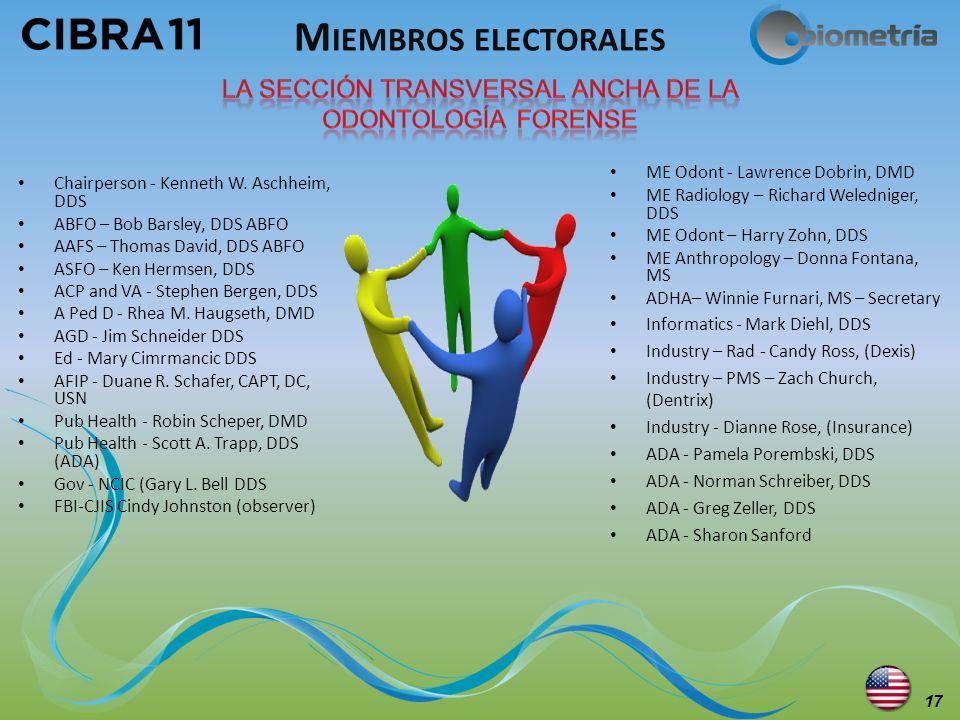 17 M IEMBROS ELECTORALES Chairperson - Kenneth W. Aschheim, DDS ABFO – Bob Barsley, DDS ABFO AAFS – Thomas David, DDS ABFO ASFO – Ken Hermsen, DDS ACP
