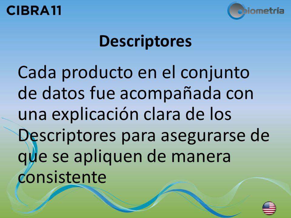 Descriptores Cada producto en el conjunto de datos fue acompañada con una explicación clara de los Descriptores para asegurarse de que se apliquen de