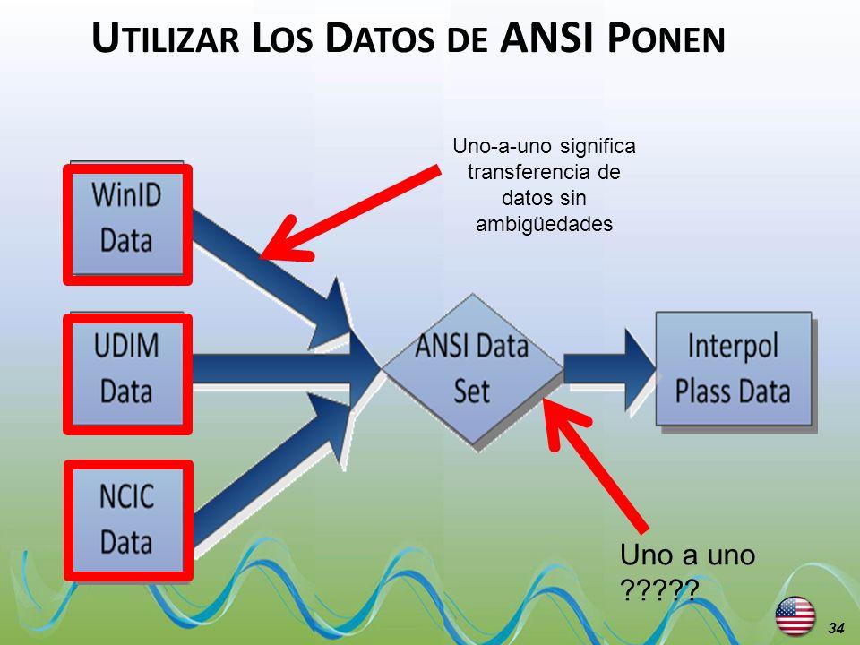 34 U TILIZAR L OS D ATOS DE ANSI P ONEN Uno-a-uno significa transferencia de datos sin ambigüedades Uno a uno ?????