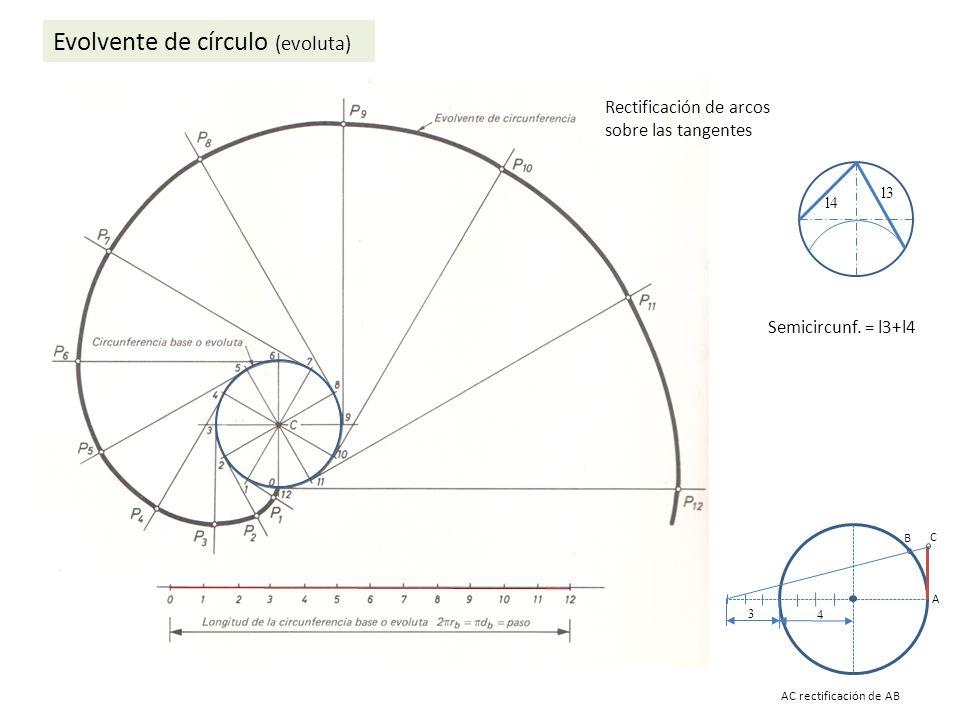 Evolvente de círculo (evoluta) l3 l4 Semicircunf. = l3+l4 4 3 B A C AC rectificación de AB Rectificación de arcos sobre las tangentes