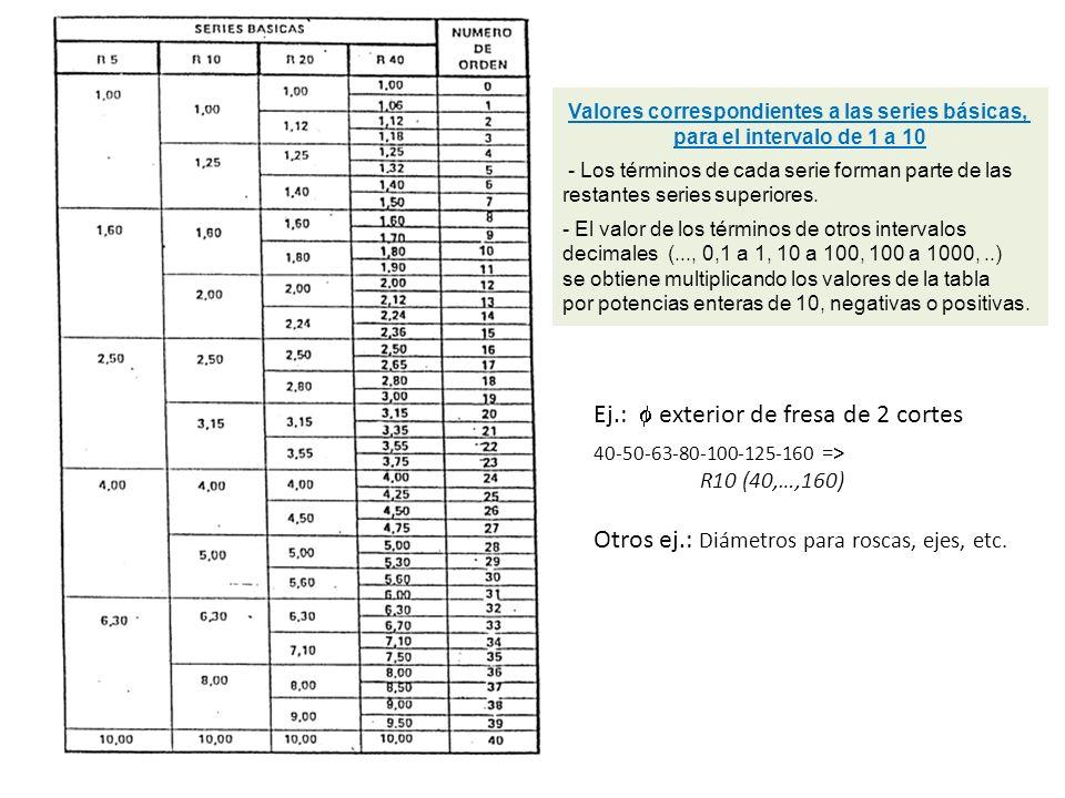 Valores correspondientes a las series básicas, para el intervalo de 1 a 10 - Los términos de cada serie forman parte de las restantes series superiore