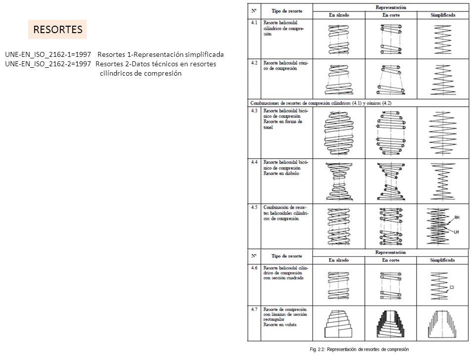 RESORTES UNE-EN_ISO_2162-1=1997 Resortes 1-Representación simplificada UNE-EN_ISO_2162-2=1997 Resortes 2-Datos técnicos en resortes cilíndricos de com