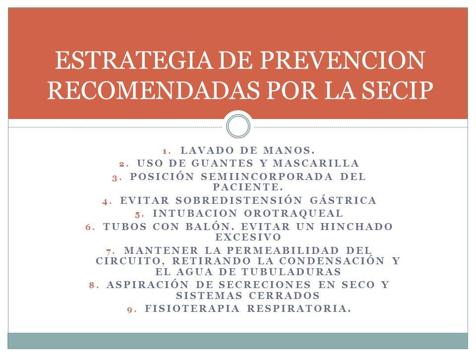 1.LAVADO DE MANOS. 2. USO DE GUANTES Y MASCARILLA 3.