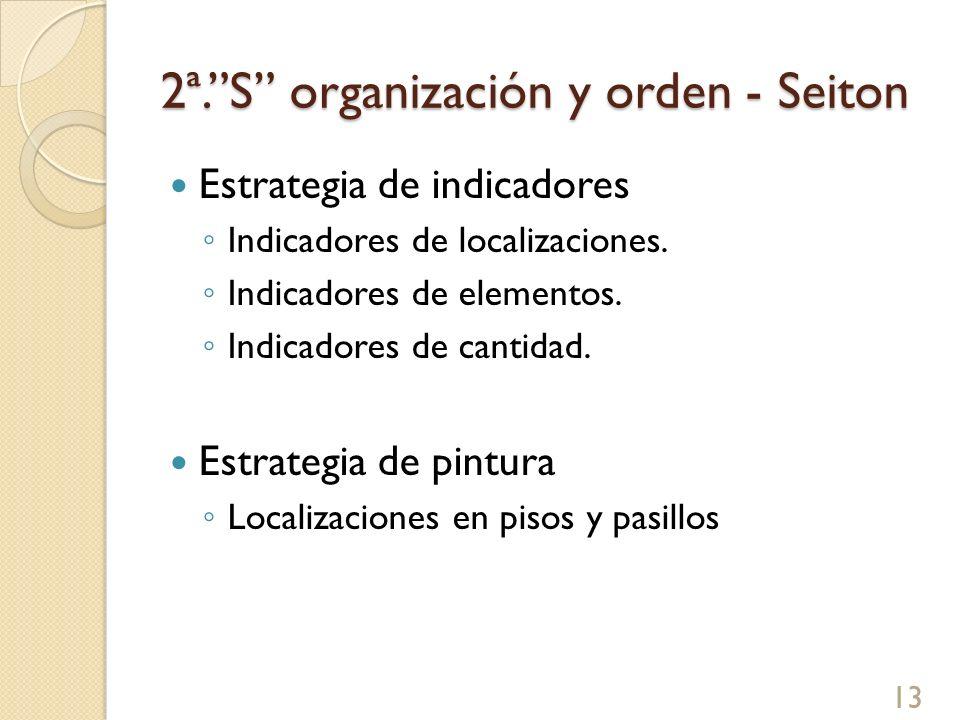 2ª.S organización y orden - Seiton Estrategia de indicadores Indicadores de localizaciones. Indicadores de elementos. Indicadores de cantidad. Estrate