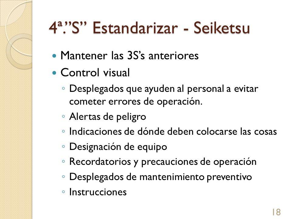 4ª.S Estandarizar - Seiketsu Mantener las 3Ss anteriores Control visual Desplegados que ayuden al personal a evitar cometer errores de operación. Aler