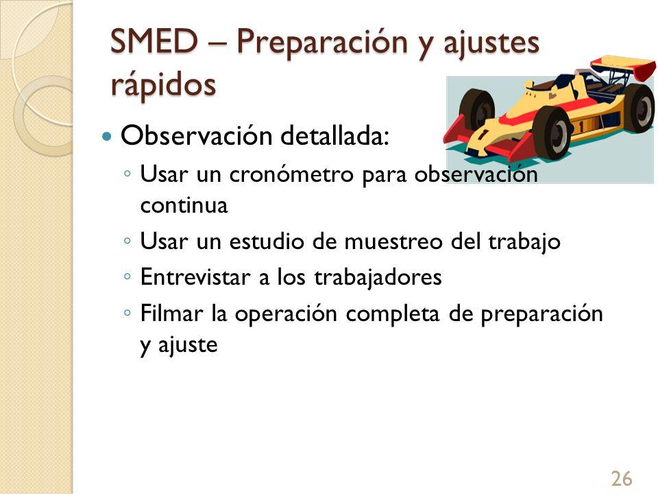 SMED – Preparación y ajustes rápidos Observación detallada: Usar un cronómetro para observación continua Usar un estudio de muestreo del trabajo Entre