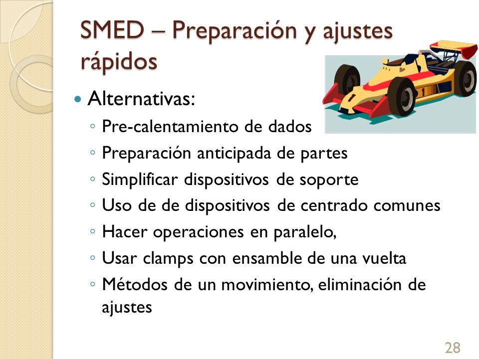 SMED – Preparación y ajustes rápidos Alternativas: Pre-calentamiento de dados Preparación anticipada de partes Simplificar dispositivos de soporte Uso