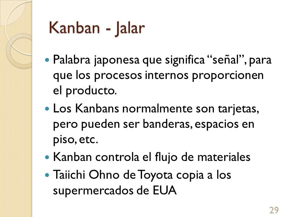 Kanban - Jalar Palabra japonesa que significa señal, para que los procesos internos proporcionen el producto. Los Kanbans normalmente son tarjetas, pe