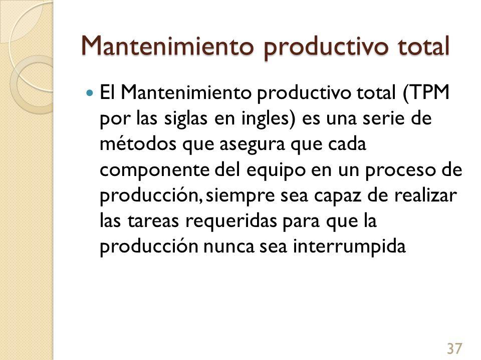 Mantenimiento productivo total El Mantenimiento productivo total (TPM por las siglas en ingles) es una serie de métodos que asegura que cada component