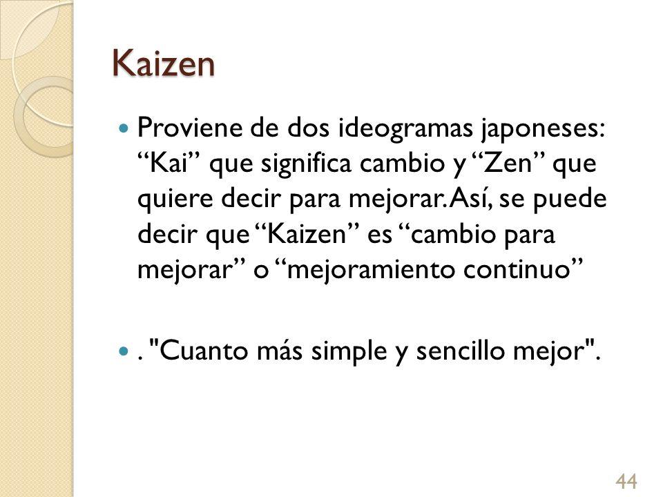 Kaizen Proviene de dos ideogramas japoneses: Kai que significa cambio y Zen que quiere decir para mejorar. Así, se puede decir que Kaizen es cambio pa