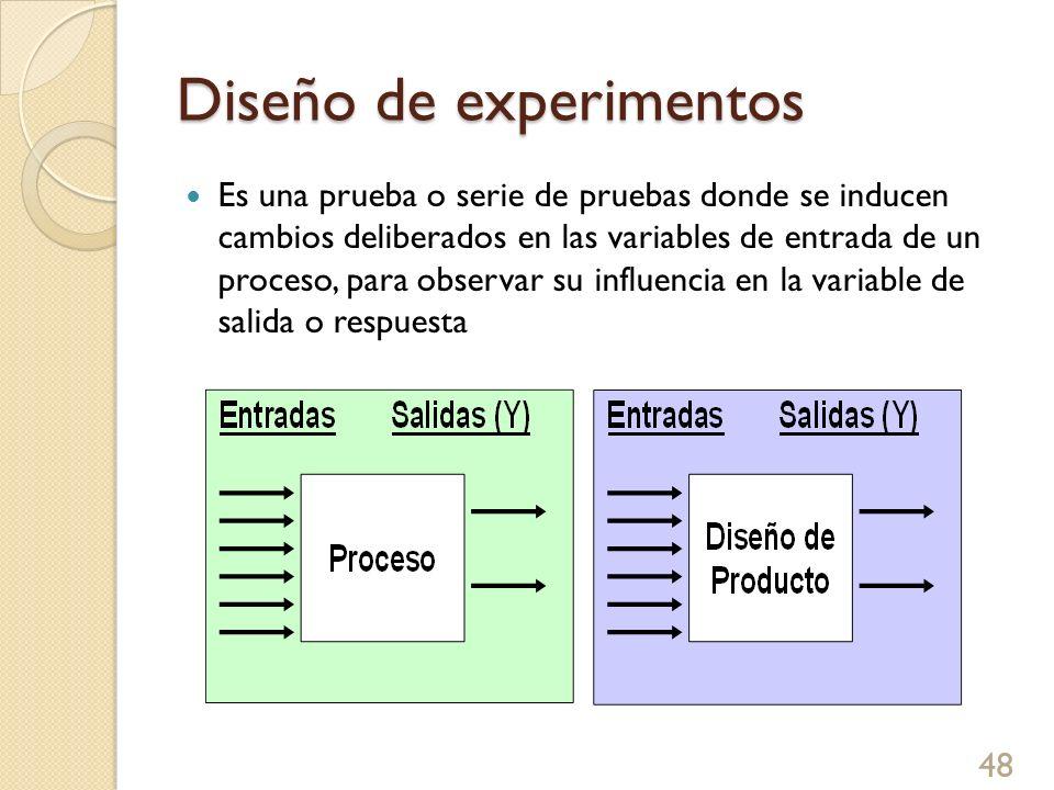 Diseño de experimentos 48 Es una prueba o serie de pruebas donde se inducen cambios deliberados en las variables de entrada de un proceso, para observ