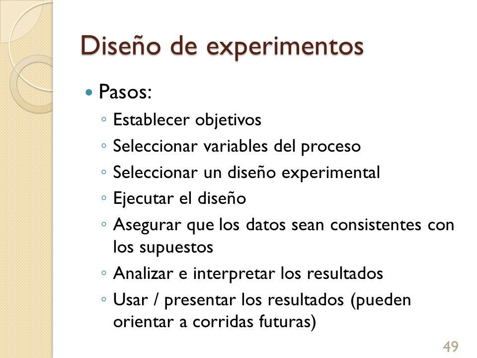 Diseño de experimentos 49 Pasos: Establecer objetivos Seleccionar variables del proceso Seleccionar un diseño experimental Ejecutar el diseño Asegurar