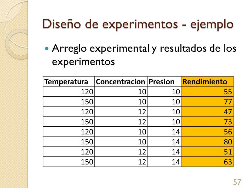 Diseño de experimentos - ejemplo 57 Arreglo experimental y resultados de los experimentos TemperaturaConcentracionPresionRendimiento 12010 55 15010 77