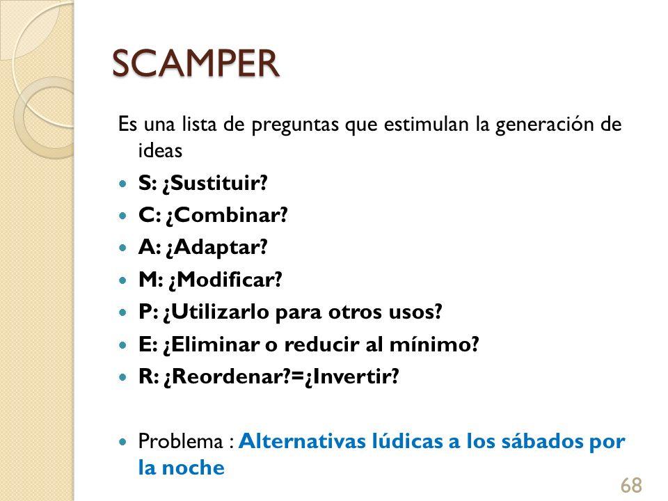 SCAMPER Es una lista de preguntas que estimulan la generación de ideas S: ¿Sustituir? C: ¿Combinar? A: ¿Adaptar? M: ¿Modificar? P: ¿Utilizarlo para ot