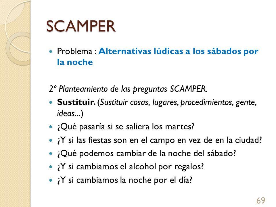 SCAMPER Problema : Alternativas lúdicas a los sábados por la noche 2º Planteamiento de las preguntas SCAMPER. Sustituir. (Sustituir cosas, lugares, pr