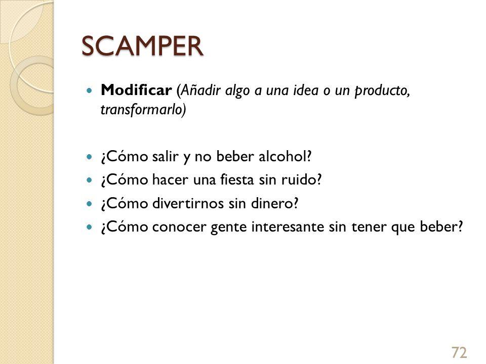 SCAMPER Modificar (Añadir algo a una idea o un producto, transformarlo) ¿Cómo salir y no beber alcohol? ¿Cómo hacer una fiesta sin ruido? ¿Cómo divert
