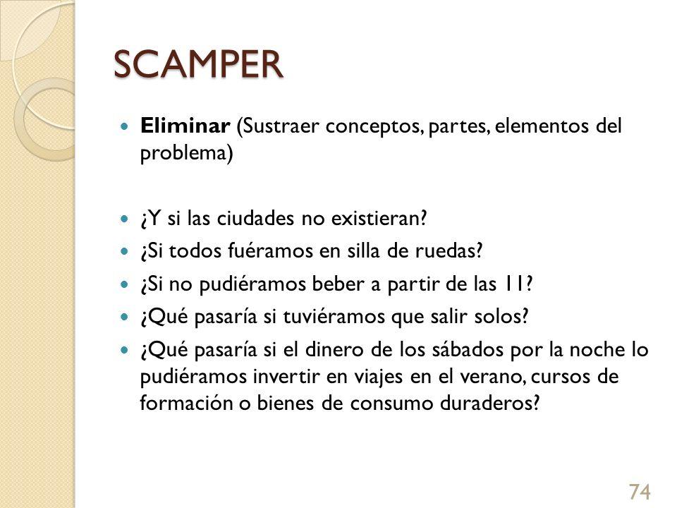 SCAMPER Eliminar (Sustraer conceptos, partes, elementos del problema) ¿Y si las ciudades no existieran? ¿Si todos fuéramos en silla de ruedas? ¿Si no